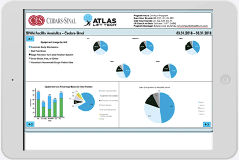 Atlas Lift Tech